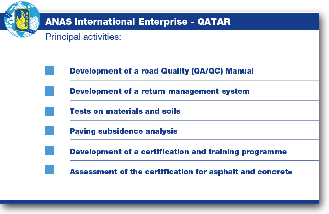 Qatar - Anas International Enterprise